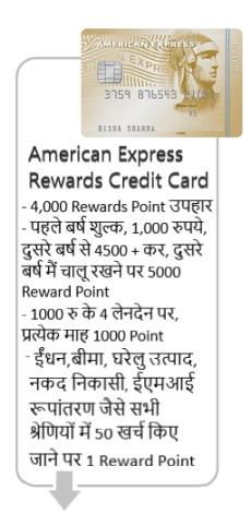 apply for amex card